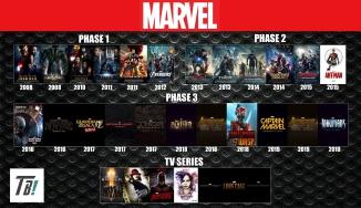 marvel_cinematic_universe_timeline